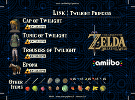 zelda card twilight princess back 2.0